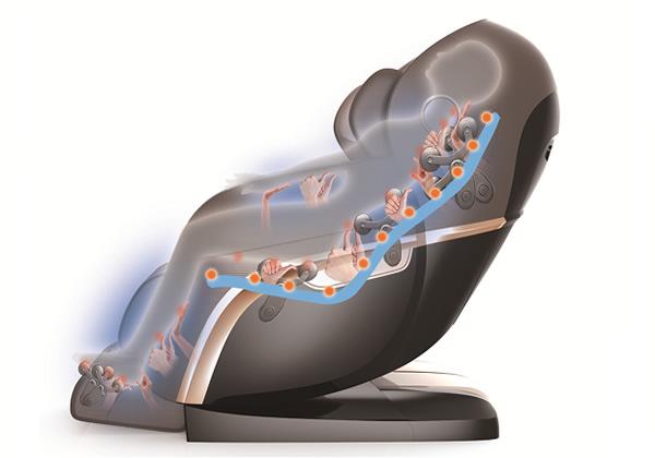 fotoliu de masaj pentru dureri musculare