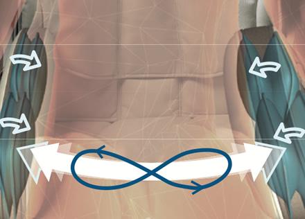 masaj pentru sezut Inada