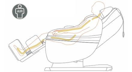 full body masaj cu perne de aer la Inada