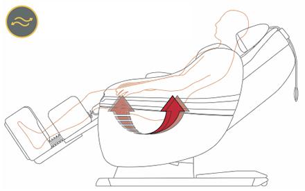program de masaj swing la Inada