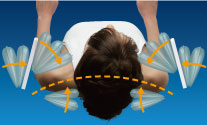 Masajul pentru brațe