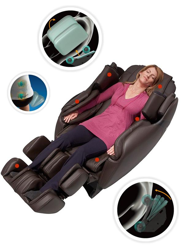 structura masajului la Inada 3S Flex
