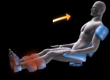 suport de gambe
