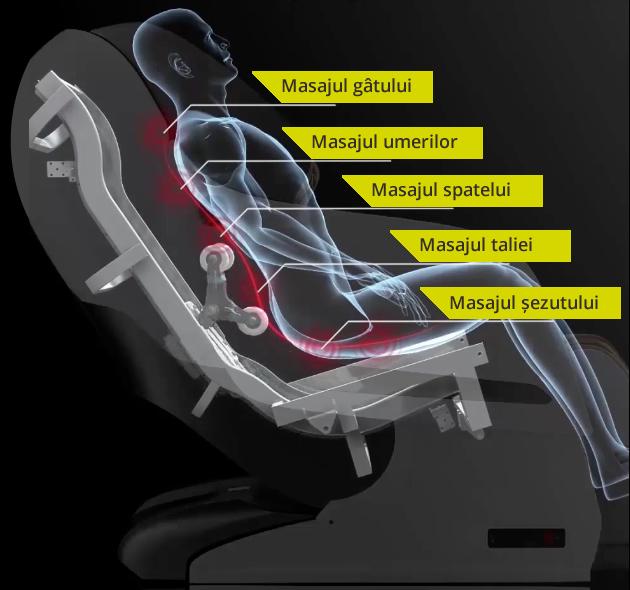 Fotoliu de masaj Komoder 4D LUXURY trateaza durerile de spate