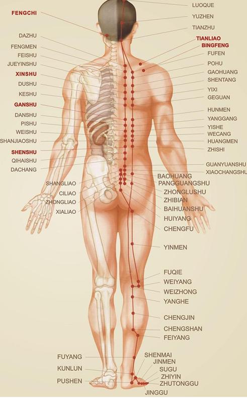 puncte de masaj